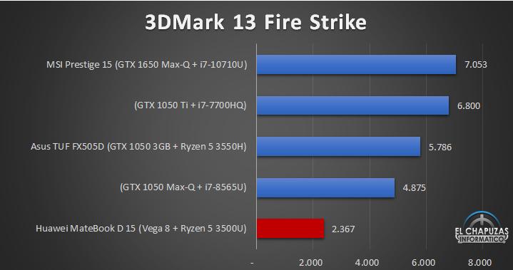 Huawei MateBook D 15 - Test 5