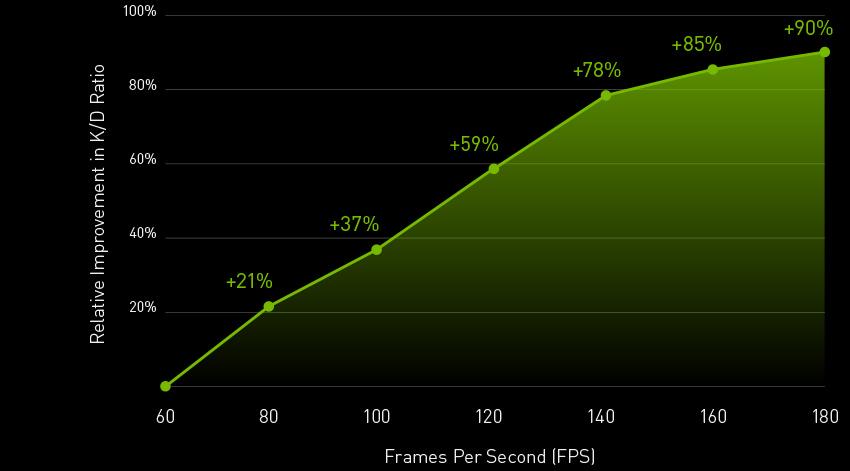 Nvidia SPF 03 20