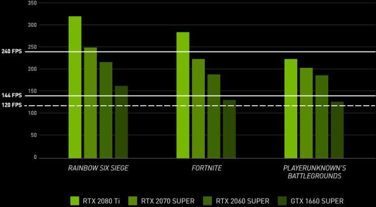 Nvidia SPF 01 740x409 17