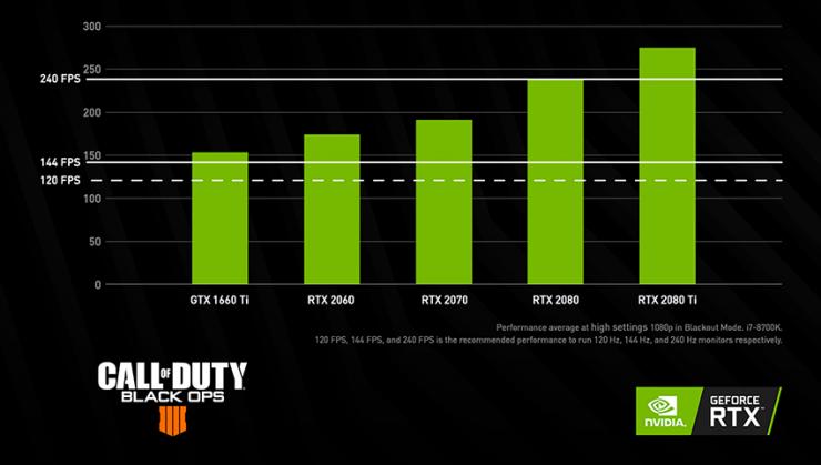 Nvidia SPF 02 740x419 18