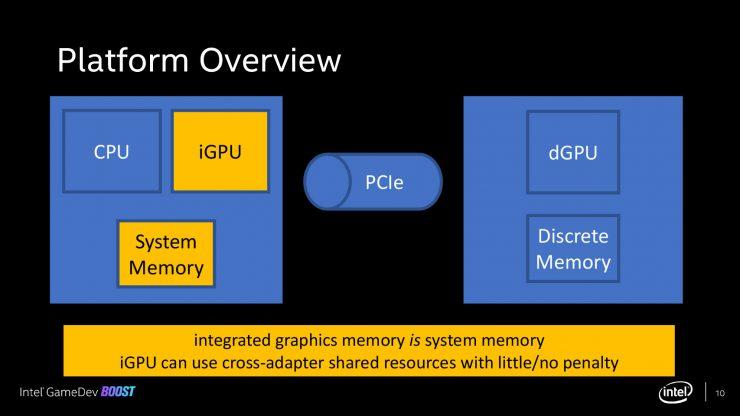 Intel Multi Adattatore 3 740x416 2