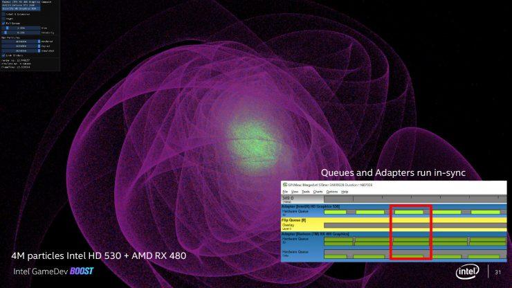 Intel Multi Adattatore 5 740x416 4