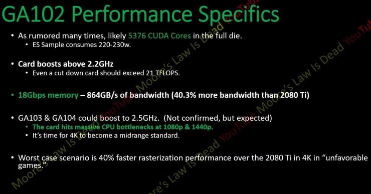 specifiche Nvidia GA102 ampere 740x387 1