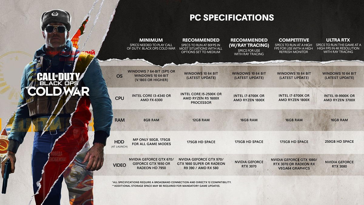 Call of Duty Black Ops Guerra Fredda