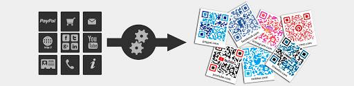 Come creare facilmente i codici QR