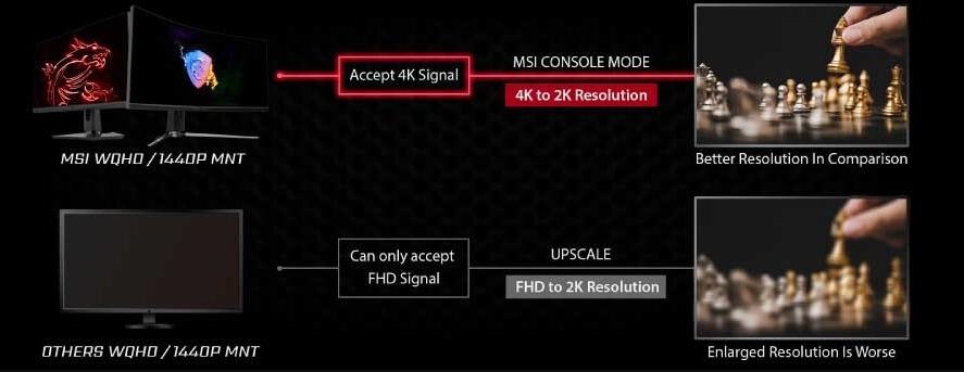Modalità console MSI