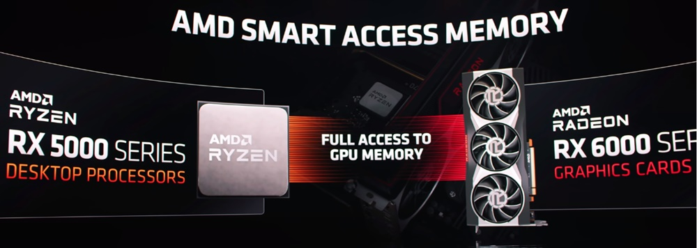 Memoria Smart Access AMD