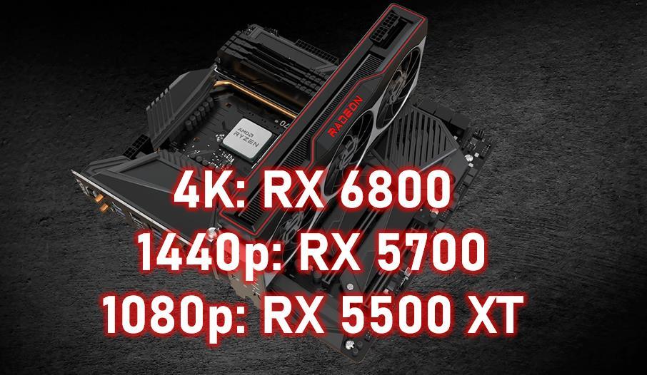 Raccomandazioni grafiche AMD RX 6800 4K