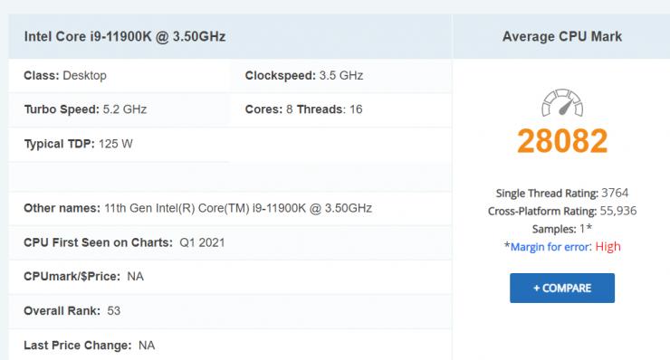Core i9-11900K su PassMark multicore