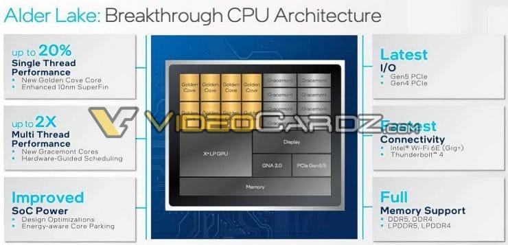 Intel Alder Lake 740x357 1