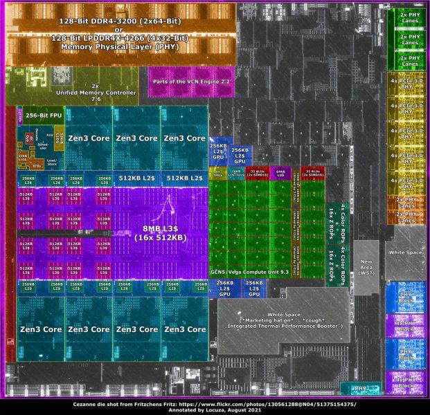 Schema AMD Ryzen 5 5600G