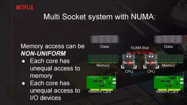 Server Netflix con CPU AMD EPYC con nodi NUMA