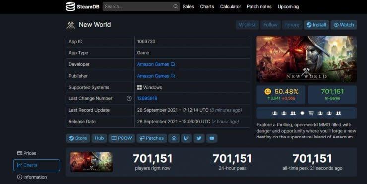 Lancio di Steam per i nuovi giocatori del mondo