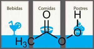 proprietà dell'acido peracetico